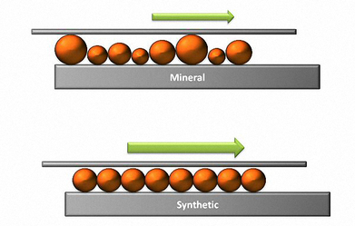 Mineral oils vs. synthetic oil